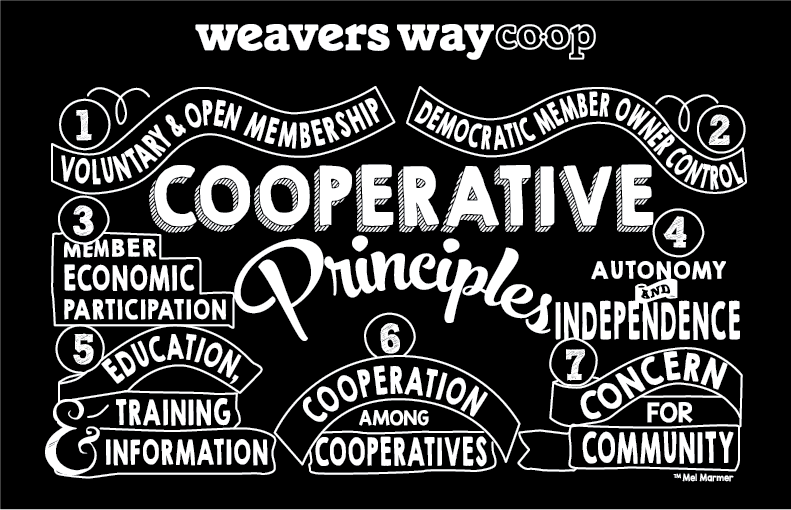 Weaver's Way Co-operative Principles